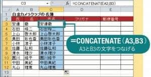 図1 「 CONCATENATE」は文字と文字をつなげられる。ここでは、A3 セルの「安達」とB3 セルの「徹」を自動的につなげて、C3 セルに「安達徹」と表示する。