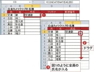 図4  表に戻ると、C3 セルに「安達徹」と入力される(上図(1))。C3 セルの右下にポインターを合わせ「+」の形に変わったら、C12 セルまでドラグする(2)。これで関数がコピーされ、全員の氏名が自動入力される(3)。