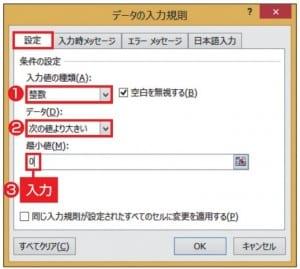 図2 「データの入力規則」画面の「設定」タブで、まず「入力値の種類」欄で「整数」を選ぶ。次に「データ」欄で「次の値より大きい」を選択し、「最小値」欄に「0」と入力する。